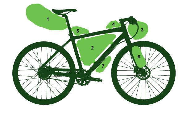 bikepacking taschensystem w1